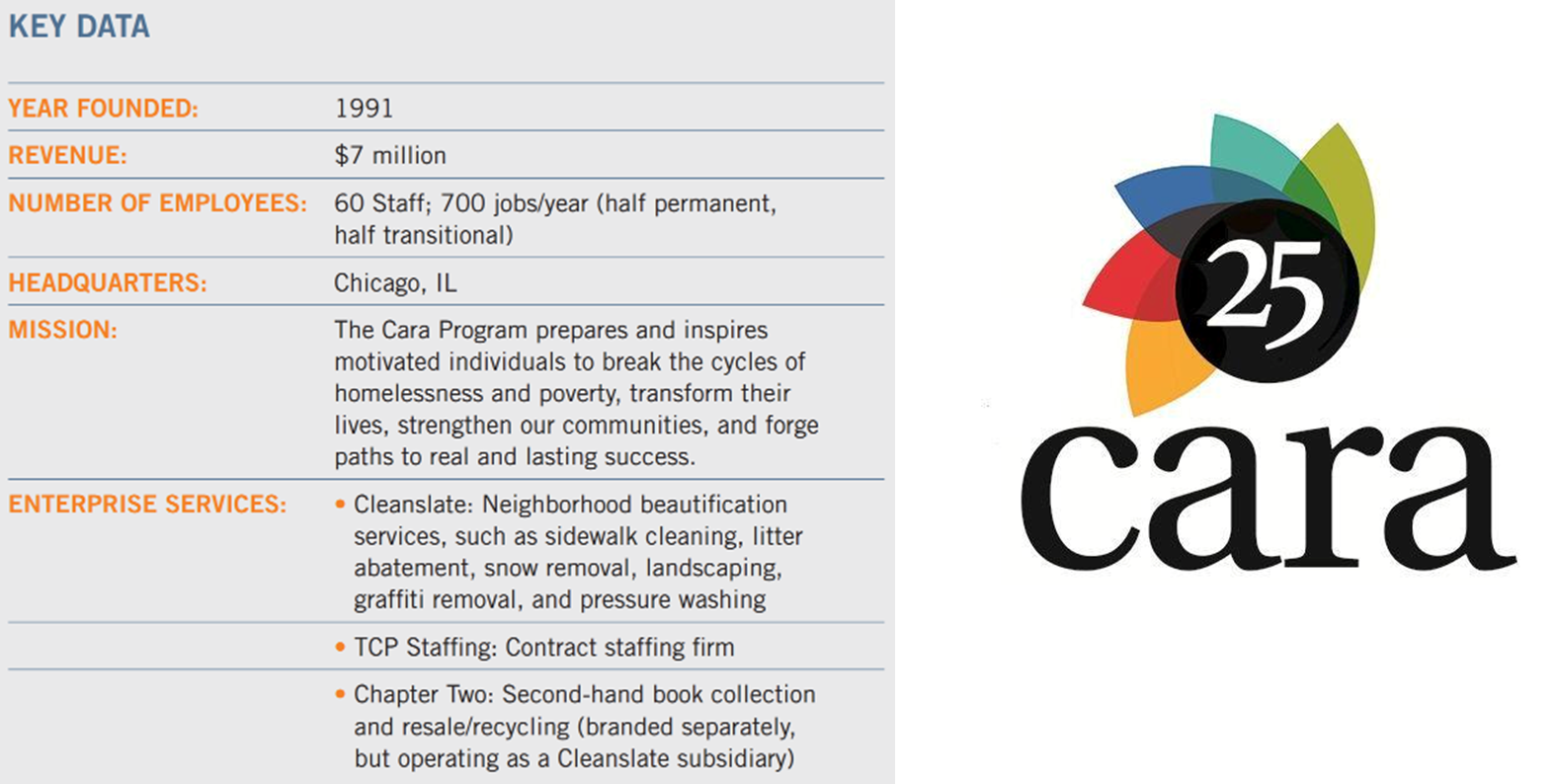 Cara Key Data and Logo