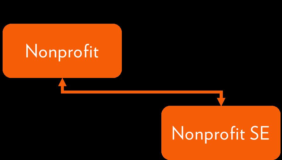 acquisition-structure-1