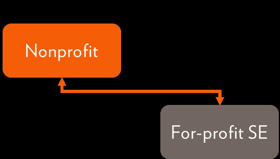 acquisition-structure-2
