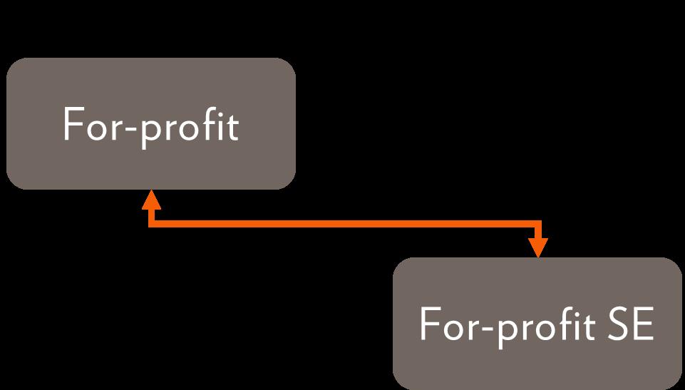 acquisition-structure-3