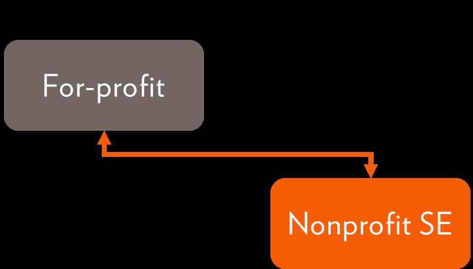 acquisition-structure-4