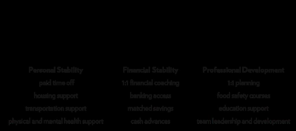 hct-informed-benefits