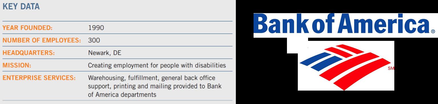 bank of america key data